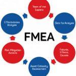 آموزش کامل FMEA