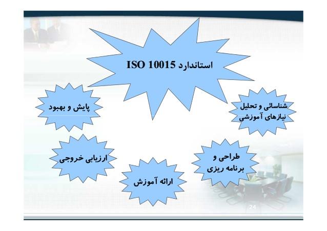 مشاور ایزو 10015
